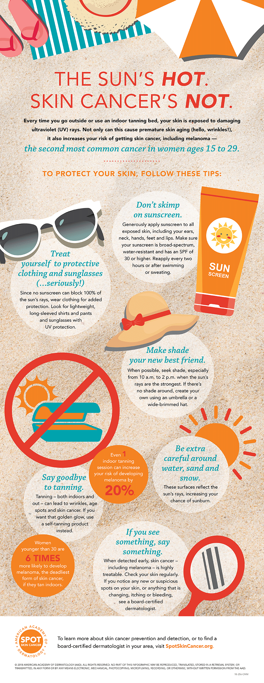 Skin Cancer Awareness Month - Infographic - Utah Valley Dermatology